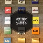 Why You Should Make Reservations with Multiple Car Rental Companies